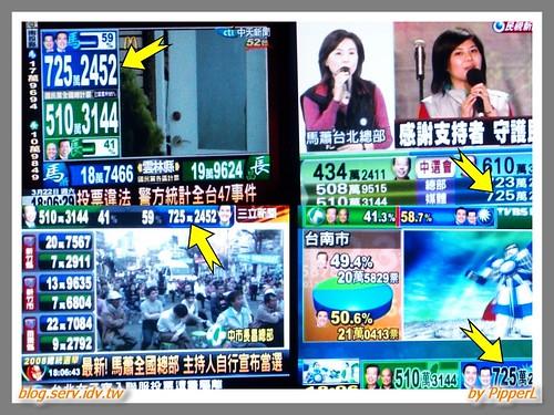 2008總統大選新聞台計票分析