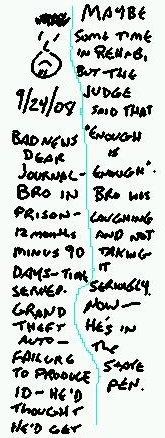 journal doodle - 092508