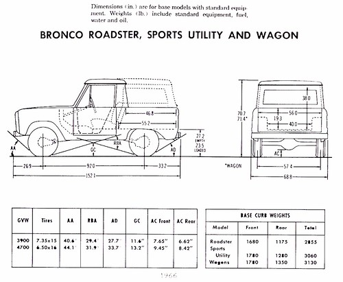 Famous Early Bronco Dimensions Photos - Schematic Diagram Series ...