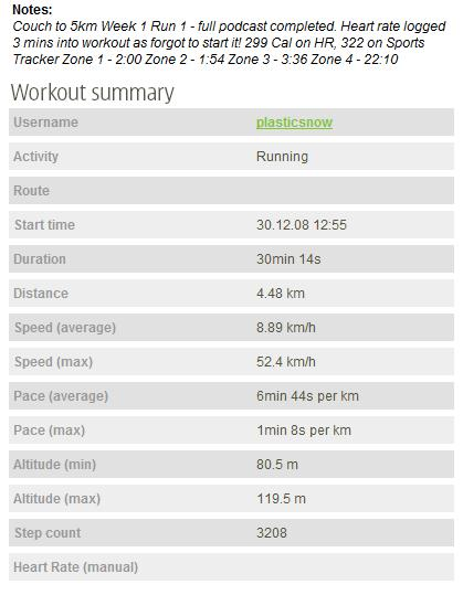 #road Couch to 5km Week 1 Run 1 - SportsTracker