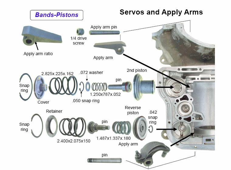 dodge 46rh transmission diagram dodge nv3500 transmission diagram
