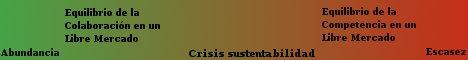 Abundancia sustentable