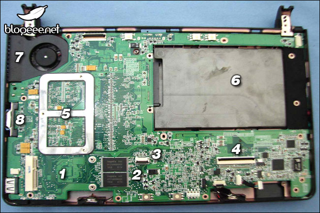 Dissection du Lenovo Ideapad Sx