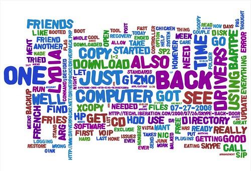 20081007_Wordle