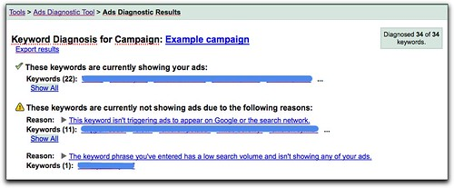 Diagnose Keywords Google AdWords
