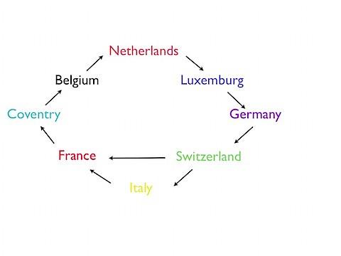 Euro Trip.001.jpg