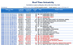 real time seismicity 1