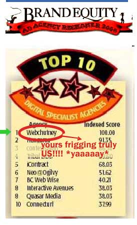 Number 1 Agency In India