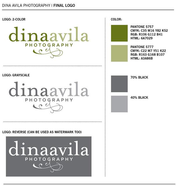 DinaAvilaFinal