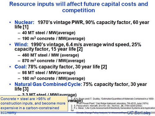 The Oil Drum | Possibilities for Small Modular Nuclear Reactors?