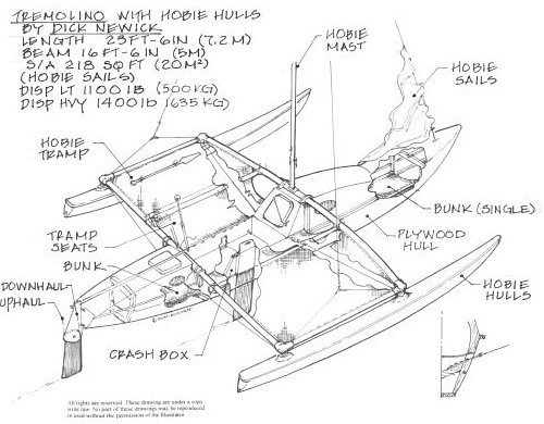 Topic Tremolino trimaran plans for sale ~ Plans for boat