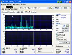 Mitsubishi_Blue(停產)_8X_NEC4550A