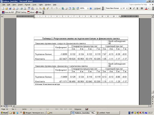 РПегресионен анализ на търговския баланс и финанссовата сметка