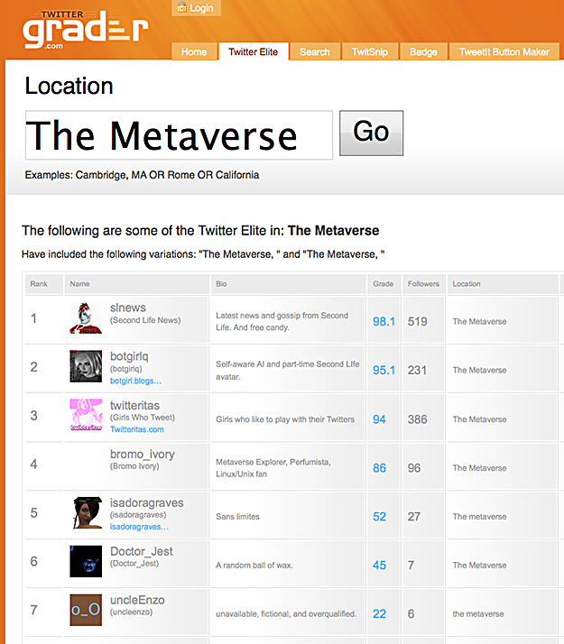 Second in the Metaverse