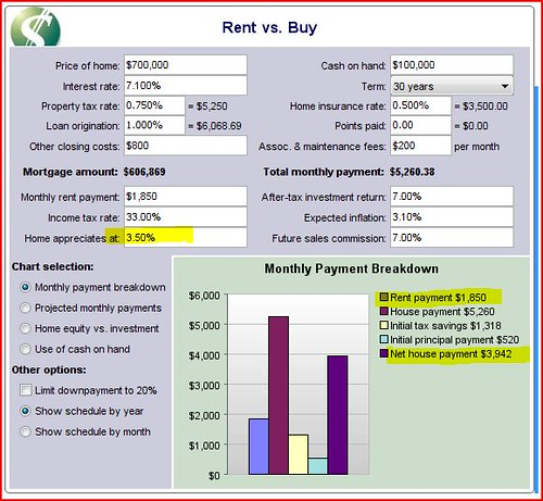 rent or buy inputs