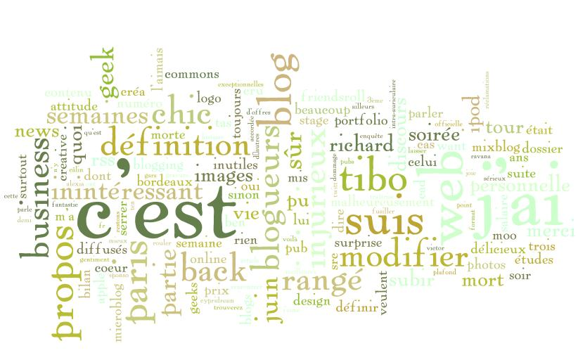 Wordle Cloud TiBo, etc.
