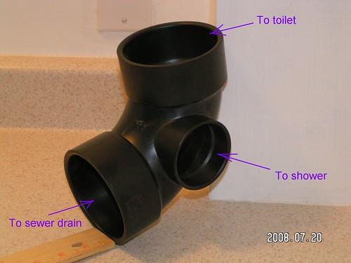 install shower drain pipe RIDGID Plumbing Woodworking and Power