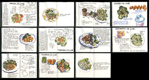 My sketching diet - A weeks worth of food!