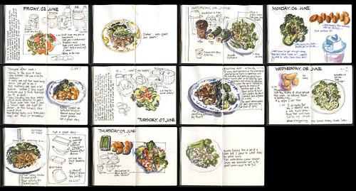 My sketching diet - A weeks worth of food!