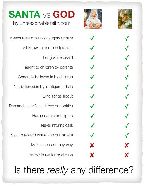 santa_vs_god