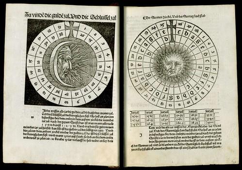 Johannes Regiomontanus - Kalender, Augsburg 1512
