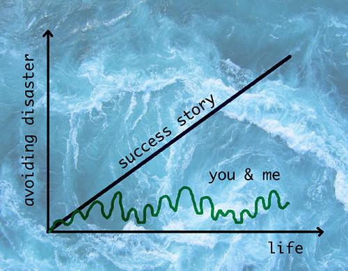 life_chart