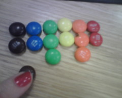 OCD M&M part 3