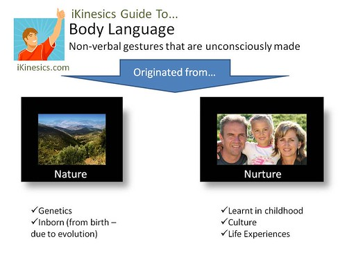 Origins of Body Language