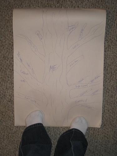 36/365: My Family Tree (Rough Draft)