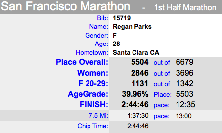 race results!