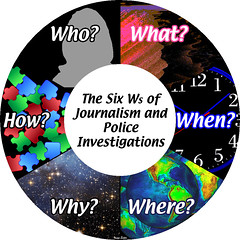 The Six Ws of Journalism and Police Investigations