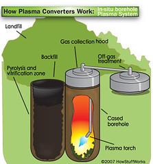 plasma-converter-14