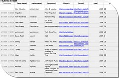 edutwits_spreadsheet