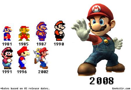 La Evolucion grafica de Mario Bros