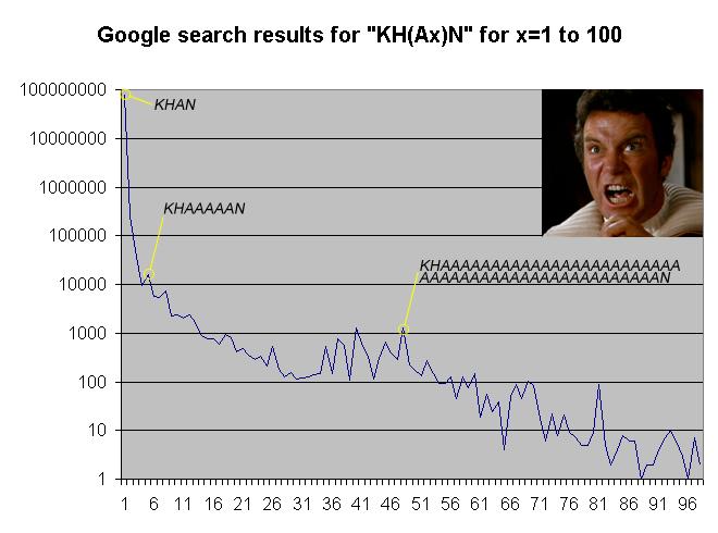 [Khan graph]