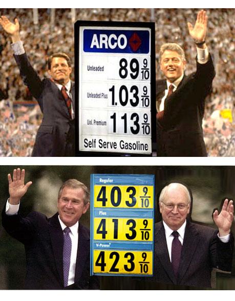 Gas prices 2000 vs 2008jpg