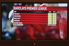 3rd in the table (bda668) Tags: table tv october soccer hull 2008 premiership results premierleague selectall looknorth 40d hulltigers