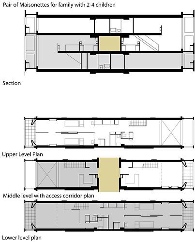 Unite D Habitation Housing Wiki