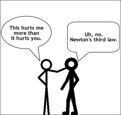 Bitch Slap, nope, Newton, Third Law
