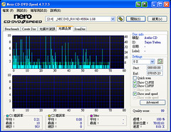 Verbatim(Taiyo_Yuden)_8X_NEC4550A_蔡琴