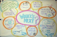 Online Community - What is Next Panel 3