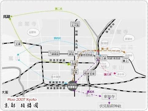 京都5日路線圖