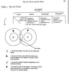 The art of anthropology : essays and diagrams