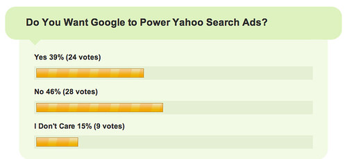 Do You Want Google to Power Yahoo Search Ads?