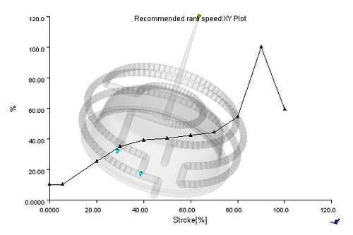 bowl_model_Study_1Recommended_ram_speedXY_Plot_image