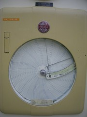 1950's gauge (Peggy Archer) Tags: california old paper dial powerplant 2008 gauge redondobeach baily