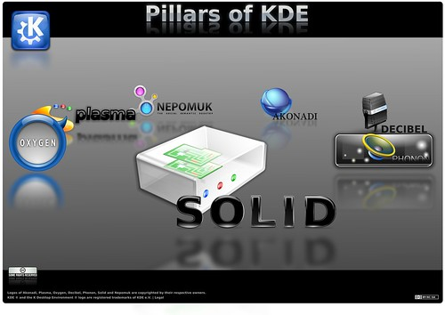Столпы KDE4: Solid