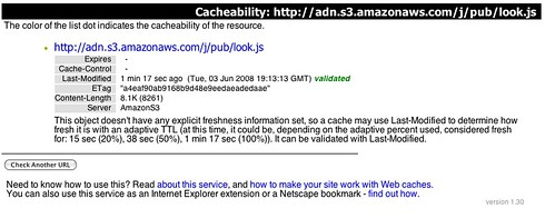 CDN Cacheability - Amazon S3
