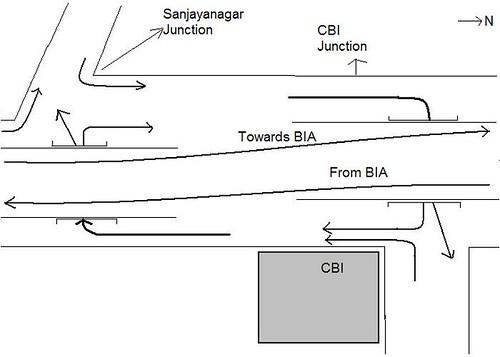 CBI - SJN junction