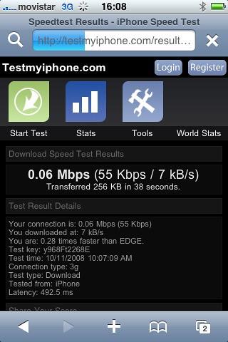 Prueba 3G